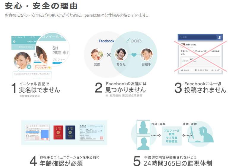 Facebook恋活アプリが友達にバレない理由