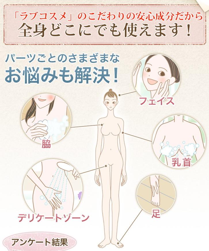 女性のアソコが臭い原因と治療方法