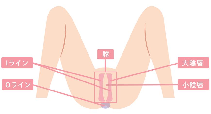 まんこのビラビラをきれいなピンクにする方法